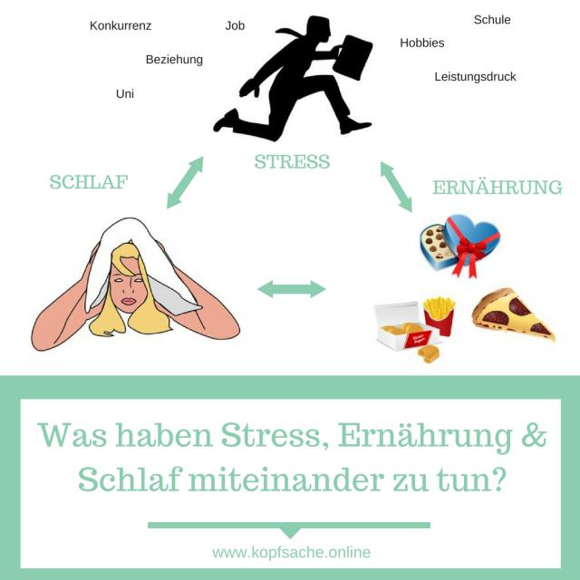 Unsere Hormone beeinflussen maßgeblich unseren Schlaf und unser Ernährungsverhalten. Stress kann das Gleichgewicht stören. Hier erfährst du wieso!